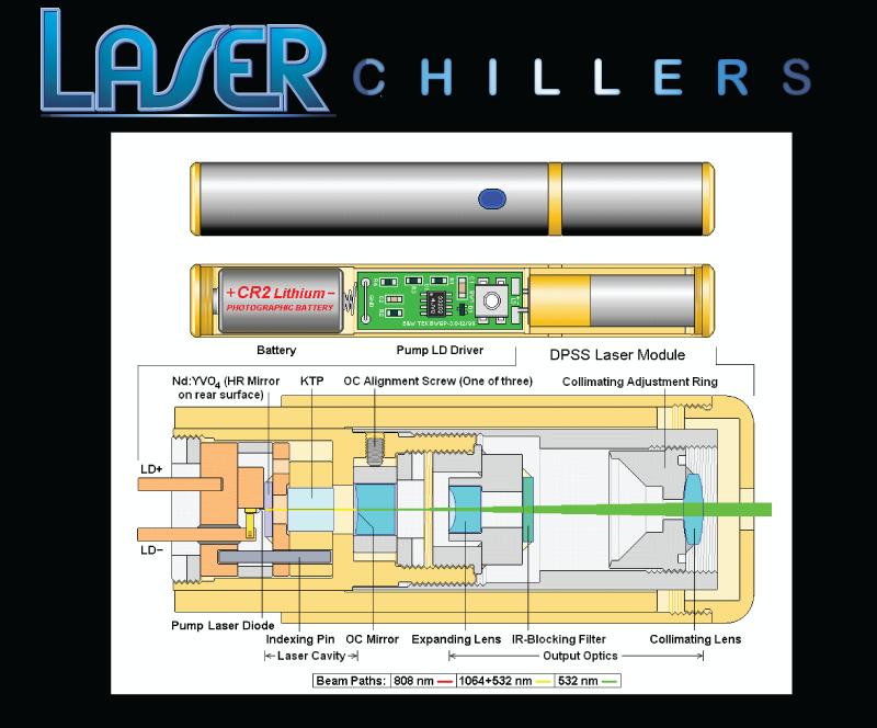 laserchillers-diagram-06