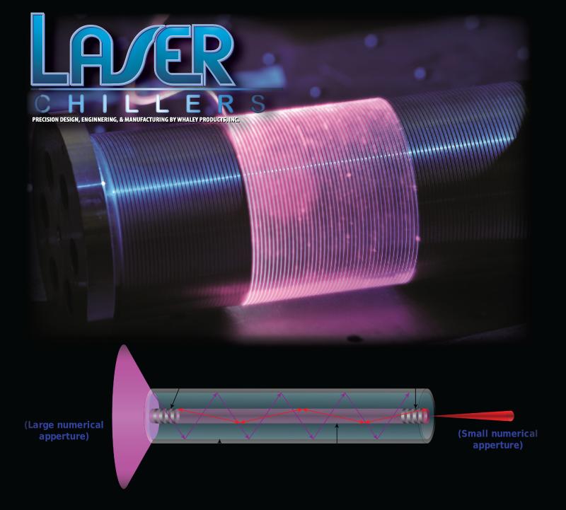 laserchillers-fiber